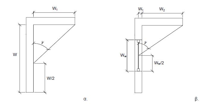 ΤΟΤΕΕ-20701-1-Σχήμα-Γωνία γ πλευρικής σκίασης